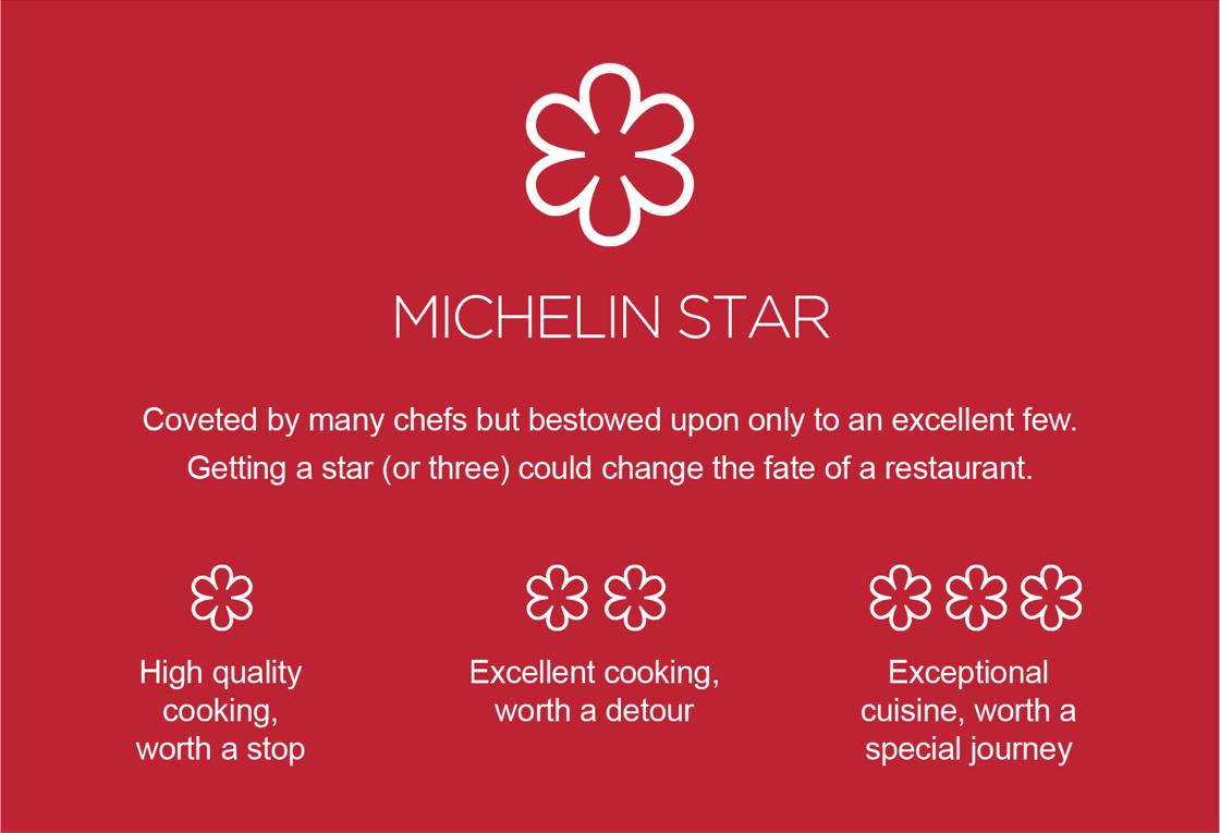 Michelin Yıldızları ve Anlamları
